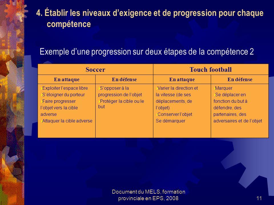 Document du MELS, formation provinciale en EPS, 200811 SoccerTouch football En attaqueEn défenseEn attaqueEn défense Exploiter lespace libre Séloigner