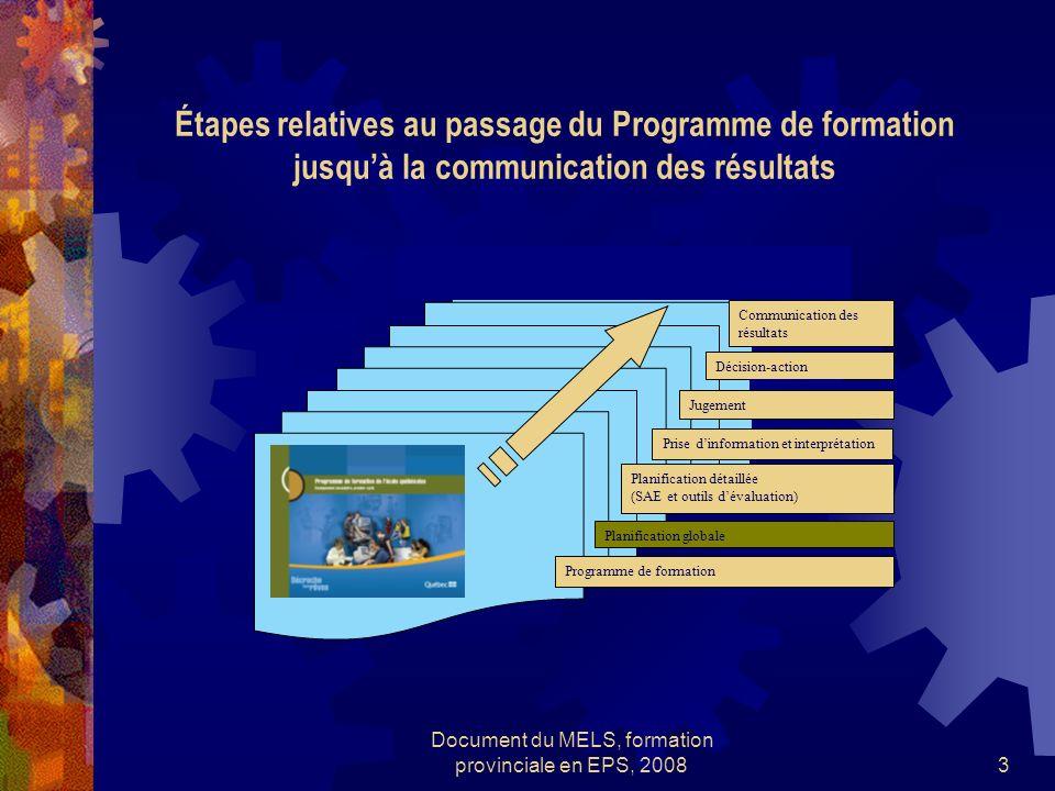 Document du MELS, formation provinciale en EPS, 20083 Planification globale Planification détaillée (SAE et outils dévaluation) Décision-action Progra