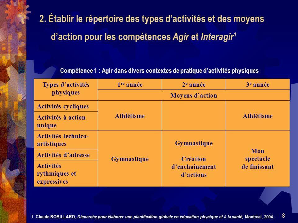 8 2. Établir le répertoire des types dactivités et des moyens daction pour les compétences Agir et Interagir 1 1. Claude ROBILLARD, Démarche pour élab