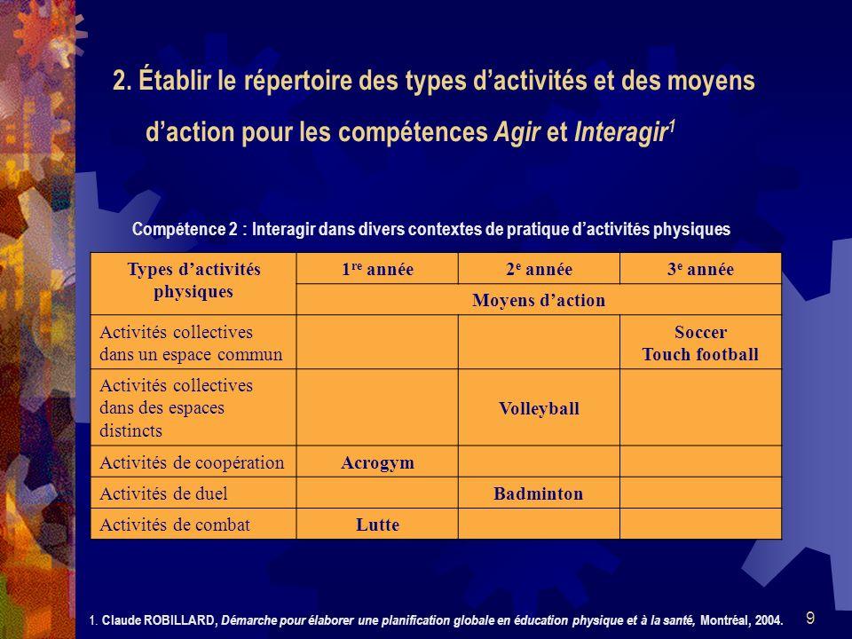 9 2. Établir le répertoire des types dactivités et des moyens daction pour les compétences Agir et Interagir 1 Compétence 2 : Interagir dans divers co
