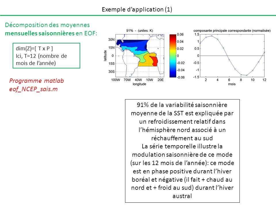Exemple dapplication (1) Décomposition des moyennes mensuelles saisonnières en EOF: 91% de la variabilité saisonnière moyenne de la SST est expliquée
