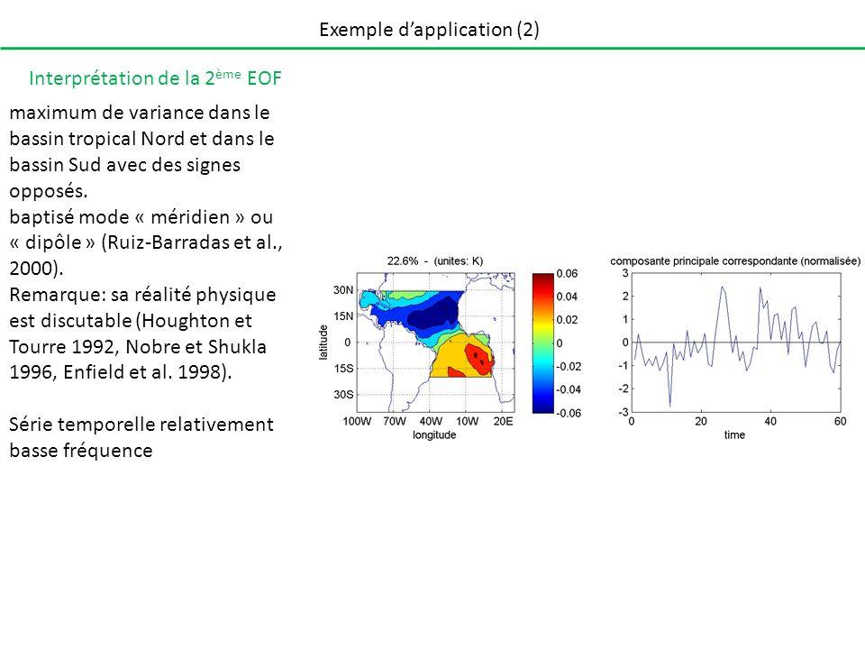 Exemple dapplication (2) Interprétation de la 2 ème EOF maximum de variance dans le bassin tropical Nord et dans le bassin Sud avec des signes opposés.