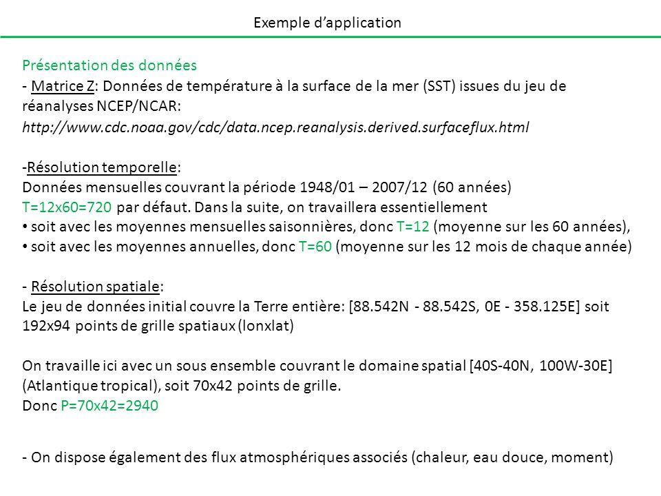 Exemple dapplication - Matrice Z: Données de température à la surface de la mer (SST) issues du jeu de réanalyses NCEP/NCAR: http://www.cdc.noaa.gov/cdc/data.ncep.reanalysis.derived.surfaceflux.html -Résolution temporelle: Données mensuelles couvrant la période 1948/01 – 2007/12 (60 années) T=12x60=720 par défaut.