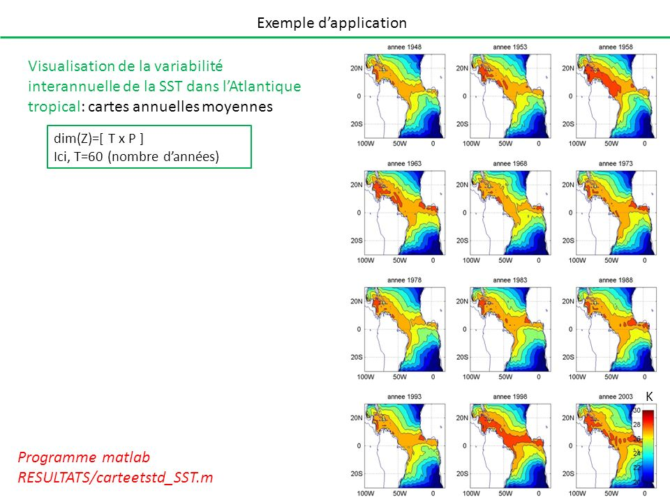 Exemple dapplication Programme matlab RESULTATS/carteetstd_SST.m Visualisation de la variabilité interannuelle de la SST dans lAtlantique tropical: ca