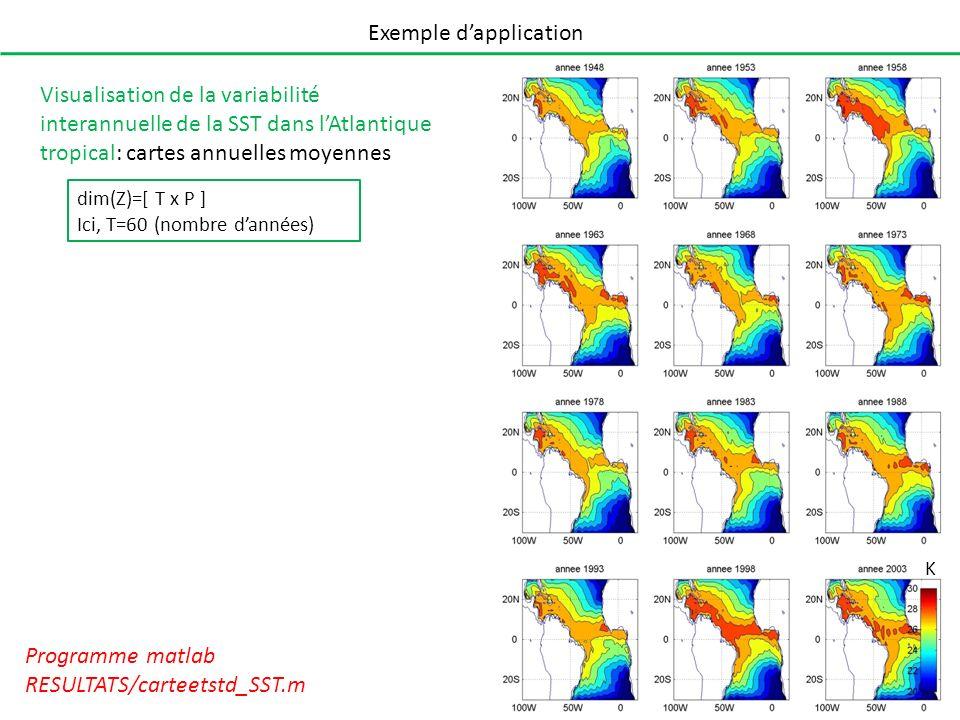 Exemple dapplication Visualisation de la variabilité de la SST dans lAtlantique tropical: écart-type Lécart-type quantifie la variabilité en chaque point despace pris séparément.