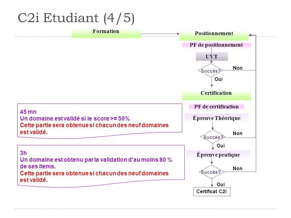 C2i Etudiant (4/5) Positionnement UVT Certificat C2i Certification PF de positionnement PF de certification Oui Non Succès? Formation Épreuve Théoriqu