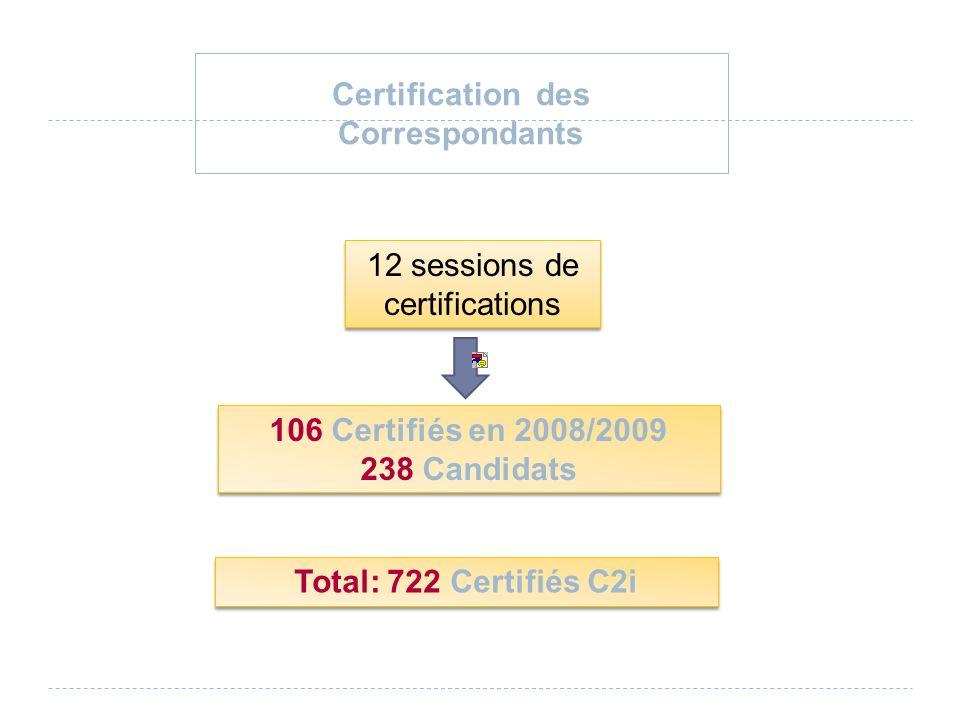 Certification des Correspondants 12 sessions de certifications 106 Certifiés en 2008/2009 238 Candidats 106 Certifiés en 2008/2009 238 Candidats Total