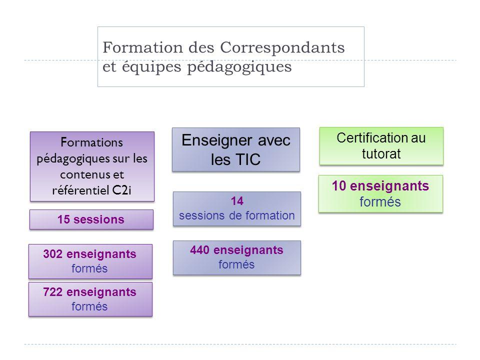 Formation des Correspondants et équipes pédagogiques Formations pédagogiques sur les contenus et référentiel C2i 302 enseignants formés 10 enseignants