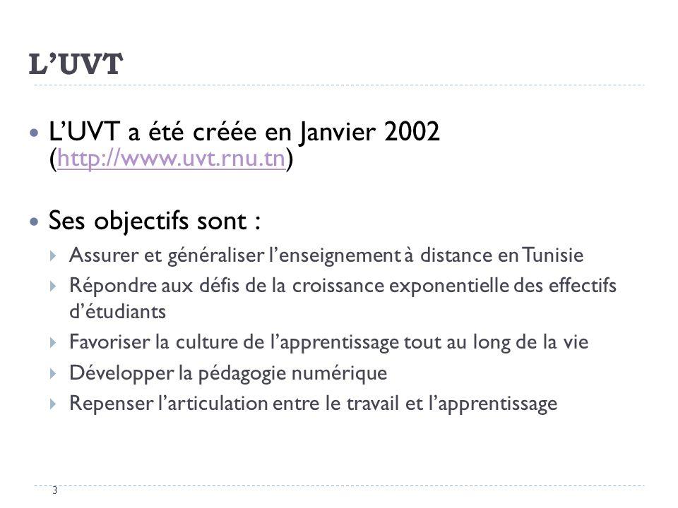 LUVT 3 LUVT a été créée en Janvier 2002 (http://www.uvt.rnu.tn)http://www.uvt.rnu.tn Ses objectifs sont : Assurer et généraliser lenseignement à dista