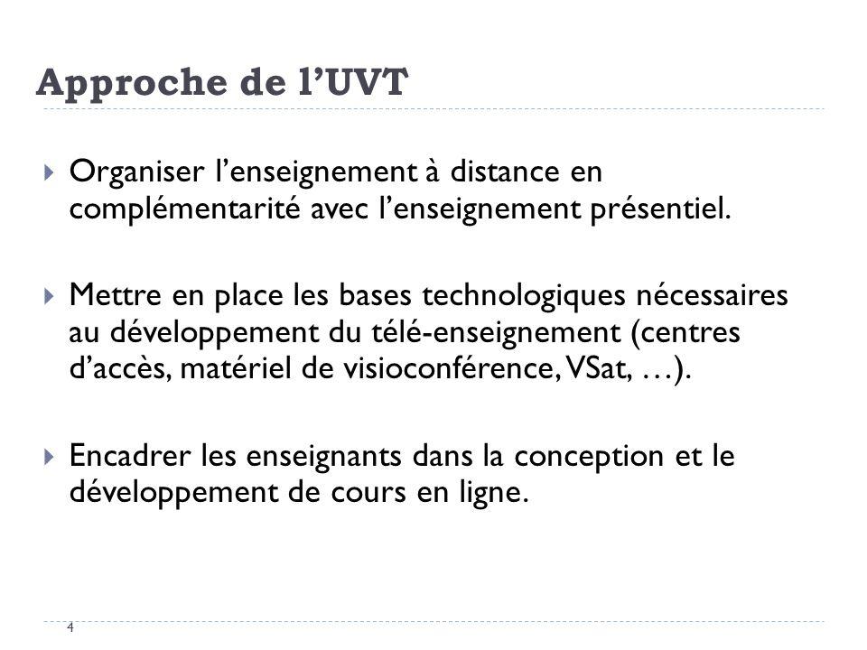 Approche de lUVT 4 Organiser lenseignement à distance en complémentarité avec lenseignement présentiel. Mettre en place les bases technologiques néces