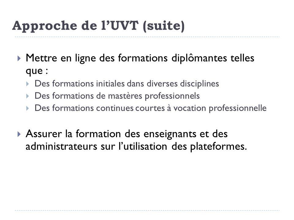 Approche de lUVT (suite) Mettre en ligne des formations diplômantes telles que : Des formations initiales dans diverses disciplines Des formations de