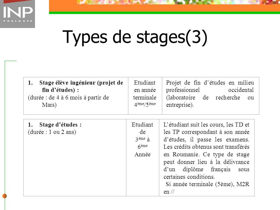 Types de stages(3) 1. Stage élève ingénieur (projet de fin détudes) : (durée : de 4 à 6 mois à partir de Mars) Etudiant en année terminale 4 ème /5 èm