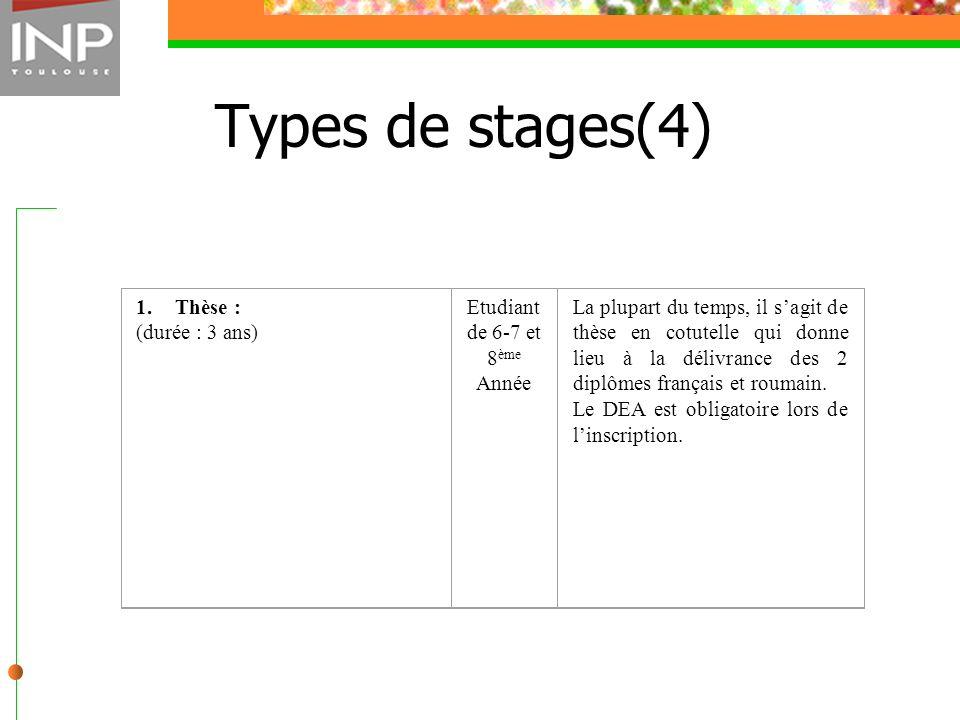 Types de stages(4) 1. Thèse : (durée : 3 ans) Etudiant de 6-7 et 8 ème Année La plupart du temps, il sagit de thèse en cotutelle qui donne lieu à la d