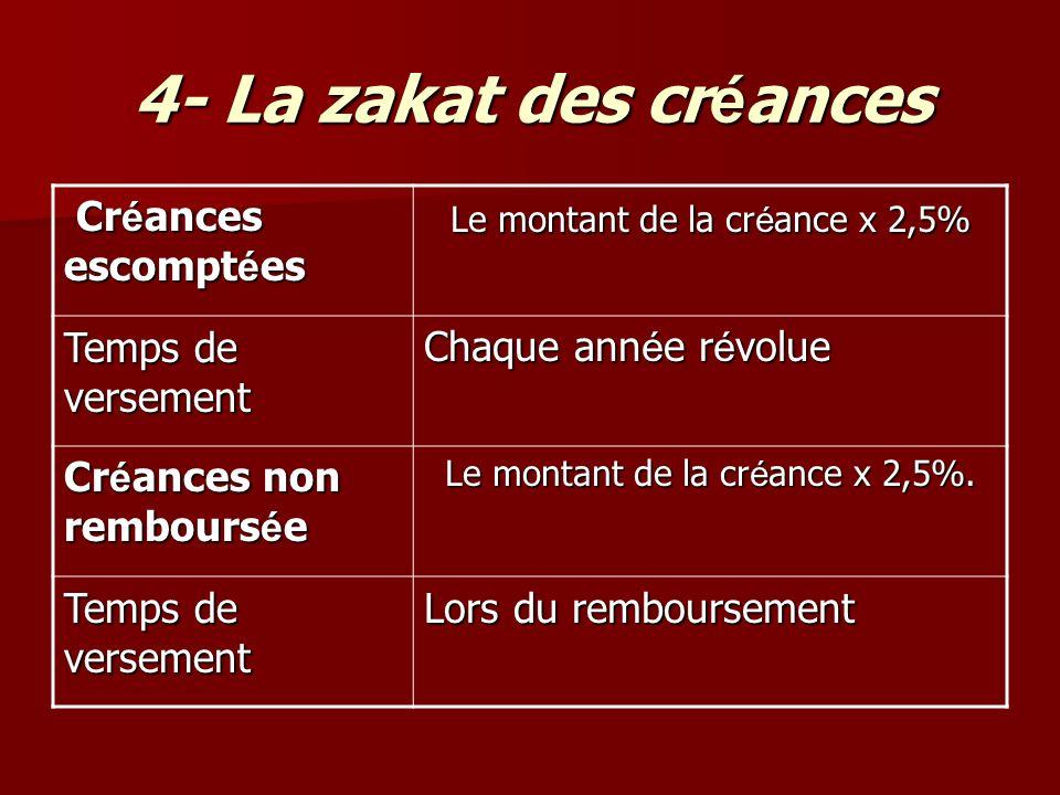 4- La zakat des cr é ances Le montant de la cr é ance x 2,5% Cr é ances escompt é es Cr é ances escompt é es Chaque ann é e r é volue Temps de versement Le montant de la cr é ance x 2,5%.