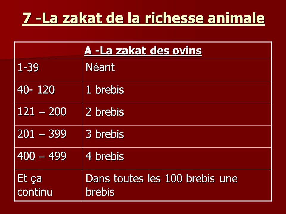 7 -La zakat de la richesse animale A -La zakat des ovins N é ant 1-39 1 brebis 40- 120 2 brebis 121 – 200 3 brebis 201 – 399 4 brebis 400 – 499 Dans toutes les 100 brebis une brebis Et ç a continu