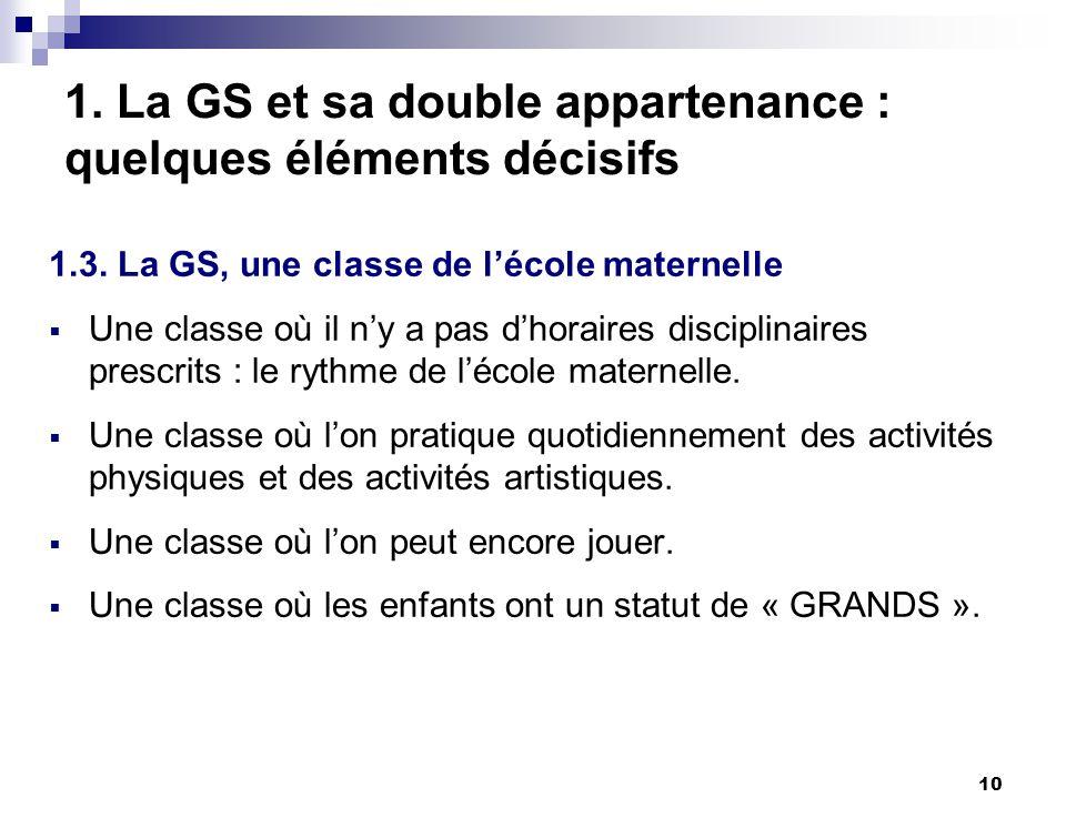 10 1. La GS et sa double appartenance : quelques éléments décisifs 1.3. La GS, une classe de lécole maternelle Une classe où il ny a pas dhoraires dis