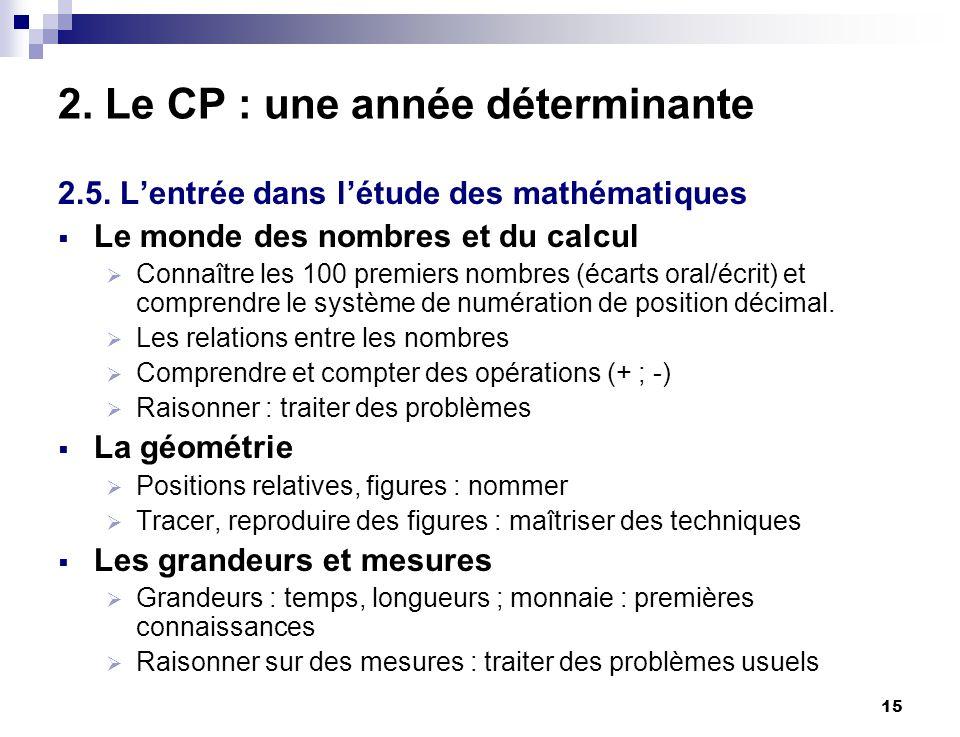 15 2. Le CP : une année déterminante 2.5. Lentrée dans létude des mathématiques Le monde des nombres et du calcul Connaître les 100 premiers nombres (