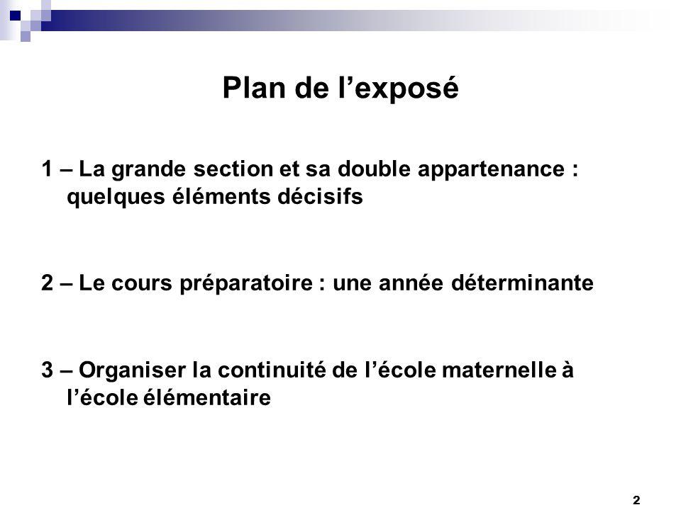 2 Plan de lexposé 1 – La grande section et sa double appartenance : quelques éléments décisifs 2 – Le cours préparatoire : une année déterminante 3 –