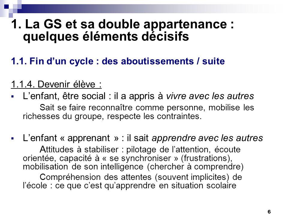 6 1. La GS et sa double appartenance : quelques éléments décisifs 1.1. Fin dun cycle : des aboutissements / suite 1.1.4. Devenir élève : Lenfant, être