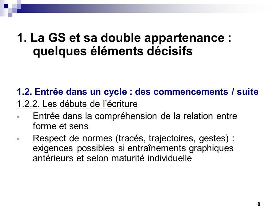 8 1. La GS et sa double appartenance : quelques éléments décisifs 1.2. Entrée dans un cycle : des commencements / suite 1.2.2. Les débuts de lécriture