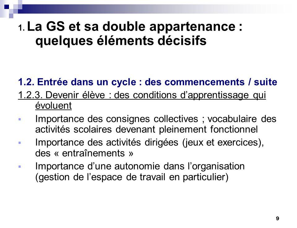 9 1. La GS et sa double appartenance : quelques éléments décisifs 1.2. Entrée dans un cycle : des commencements / suite 1.2.3. Devenir élève : des con