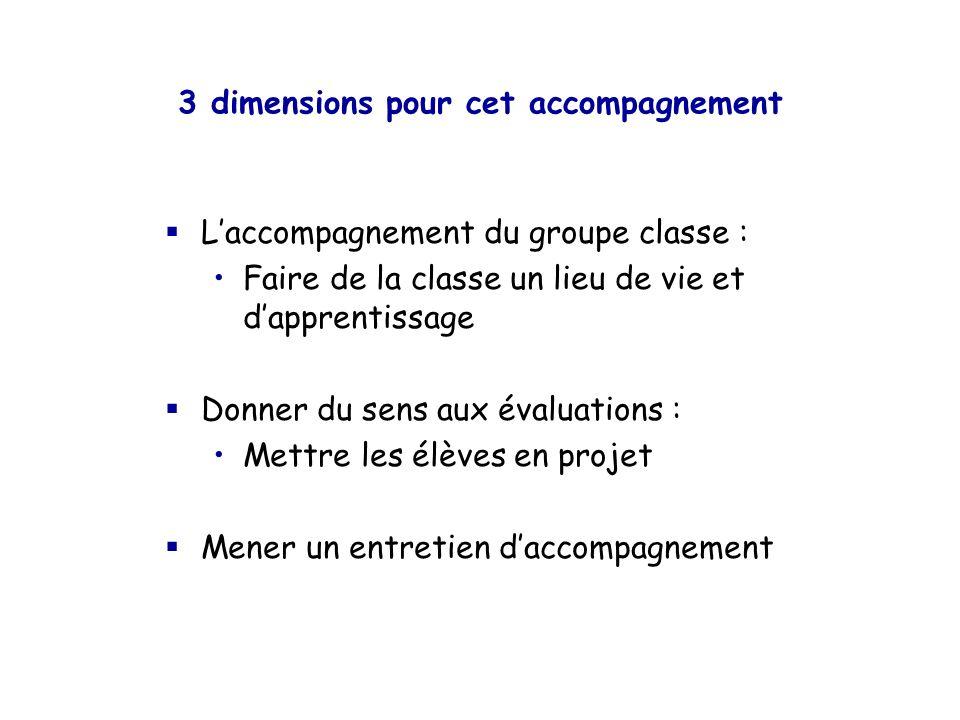 3 dimensions pour cet accompagnement Laccompagnement du groupe classe : Faire de la classe un lieu de vie et dapprentissage Donner du sens aux évaluat