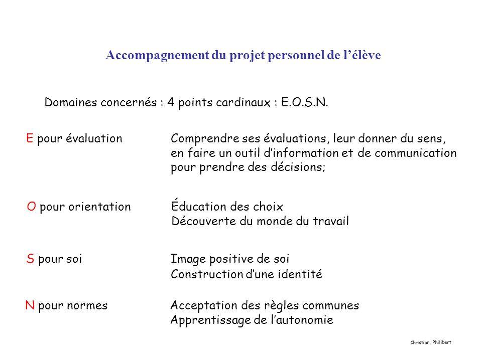 Accompagnement du projet personnel de lélève Domaines concernés : 4 points cardinaux : E.O.S.N. E pour évaluationComprendre ses évaluations, leur donn