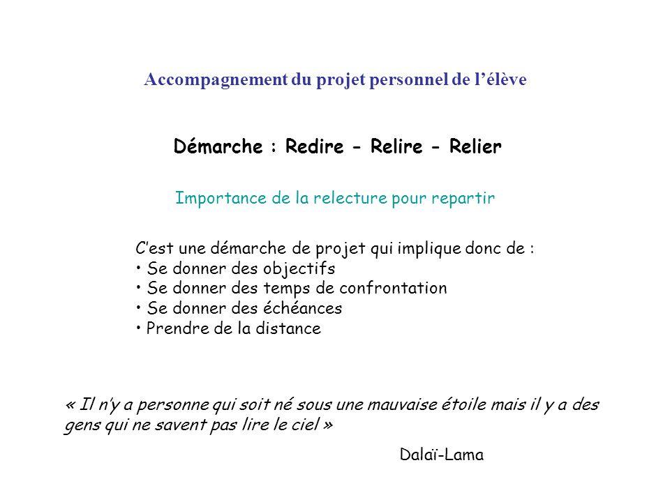 Accompagnement du projet personnel de lélève Démarche : Redire - Relire - Relier Cest une démarche de projet qui implique donc de : Se donner des obje