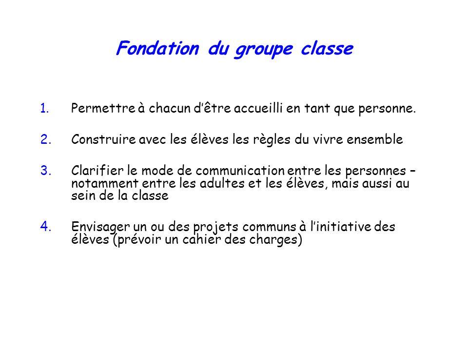 Fondation du groupe classe 1.Permettre à chacun dêtre accueilli en tant que personne. 2.Construire avec les élèves les règles du vivre ensemble 3.Clar