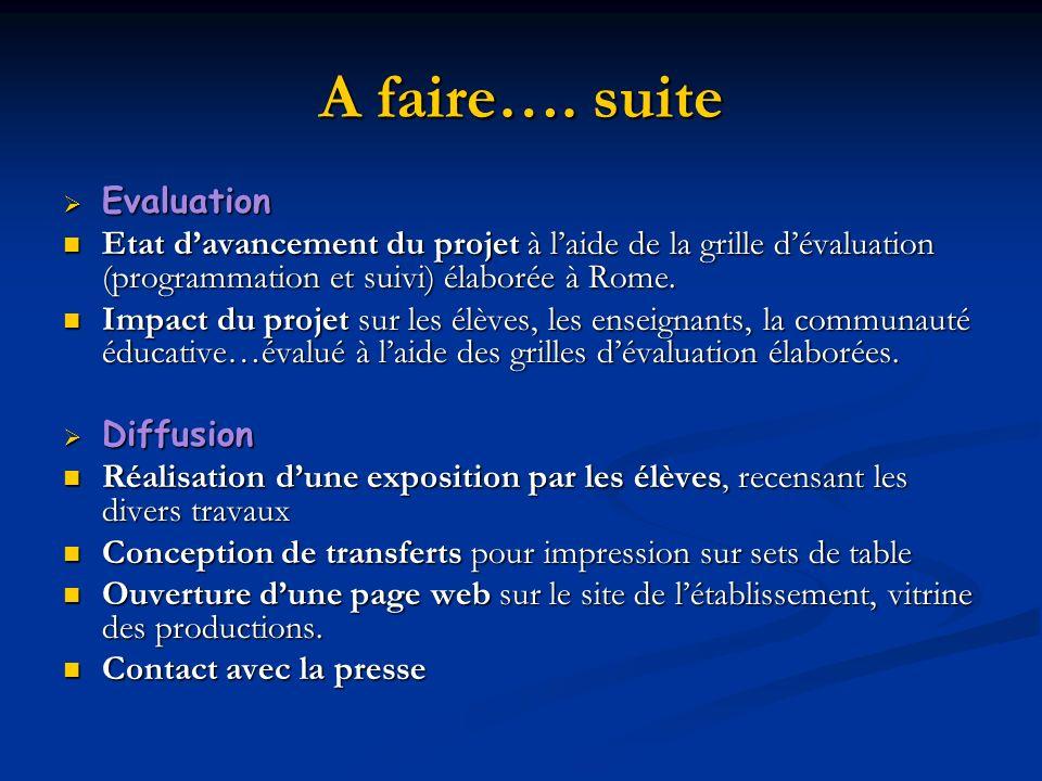 A faire…. suite Evaluation Evaluation Etat davancement du projet à laide de la grille dévaluation (programmation et suivi) élaborée à Rome. Etat davan