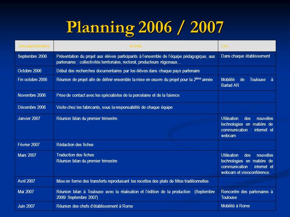Planning 2006 / 2007 Date approximativeActivité Lieu Septembre 2006Présentation du projet aux élèves participants à lensemble de léquipe pédagogique,