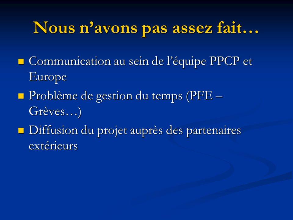 Nous navons pas assez fait… Communication au sein de léquipe PPCP et Europe Communication au sein de léquipe PPCP et Europe Problème de gestion du tem