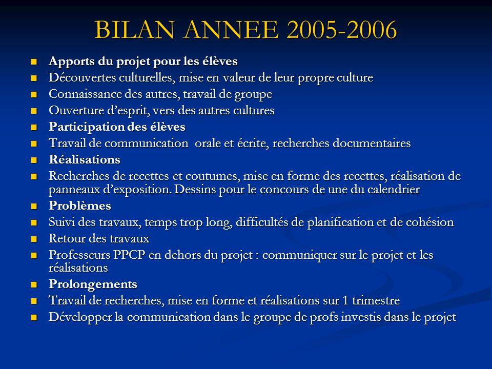BILAN ANNEE 2005-2006 Apports du projet pour les élèves Apports du projet pour les élèves Découvertes culturelles, mise en valeur de leur propre cultu
