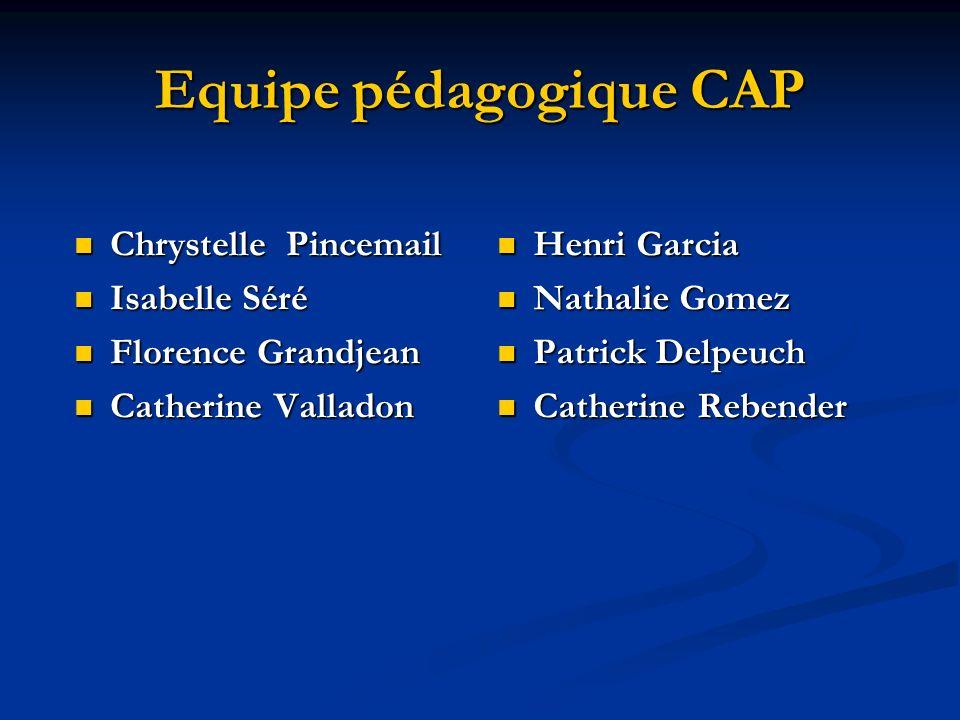 Equipe pédagogique CAP Chrystelle Pincemail Chrystelle Pincemail Isabelle Séré Isabelle Séré Florence Grandjean Florence Grandjean Catherine Valladon