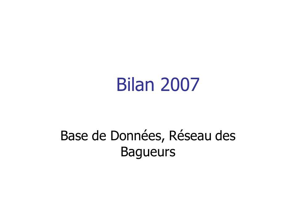 Bilan 2007 Base de Données, Réseau des Bagueurs