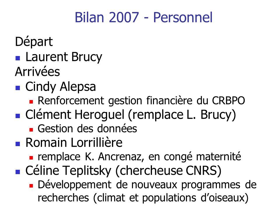 Bilan 2007 - Personnel Départ Laurent Brucy Arrivées Cindy Alepsa Renforcement gestion financière du CRBPO Clément Heroguel (remplace L. Brucy) Gestio