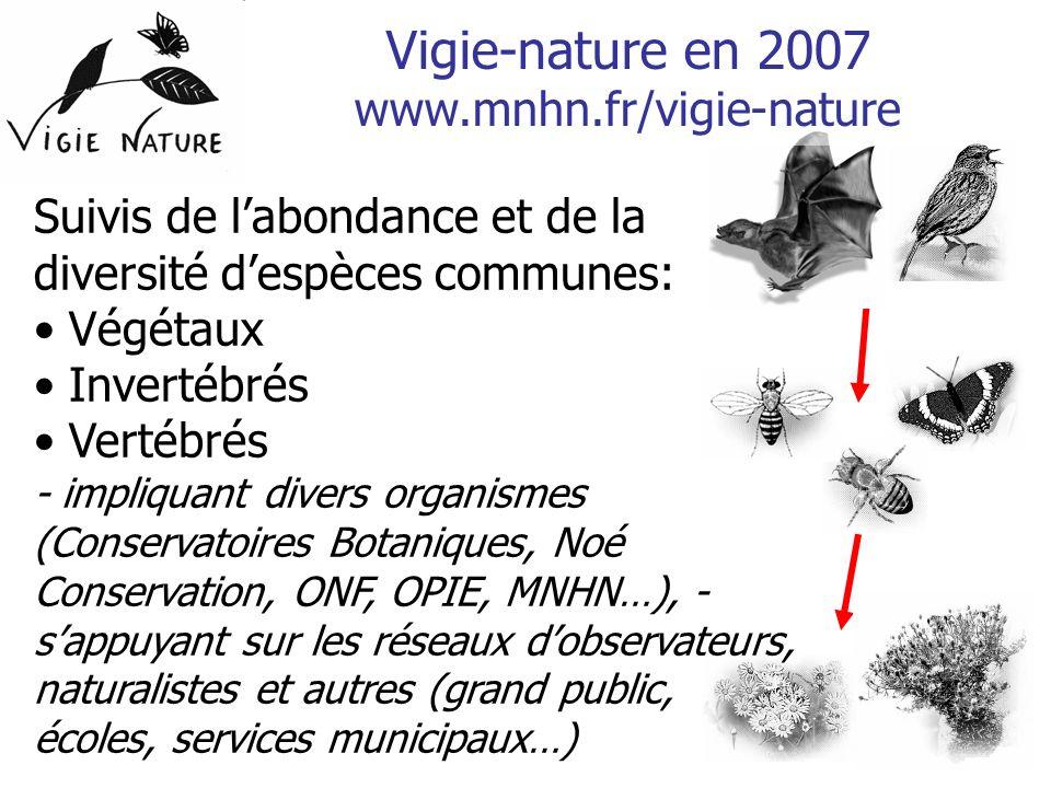 Suivis de labondance et de la diversité despèces communes: Végétaux Invertébrés Vertébrés - impliquant divers organismes (Conservatoires Botaniques, N