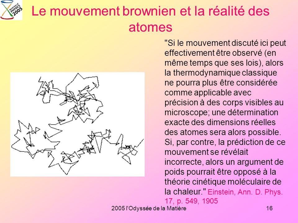 2005 l'Odyssée de la Matière15 Le modèle standard de la physique des particules