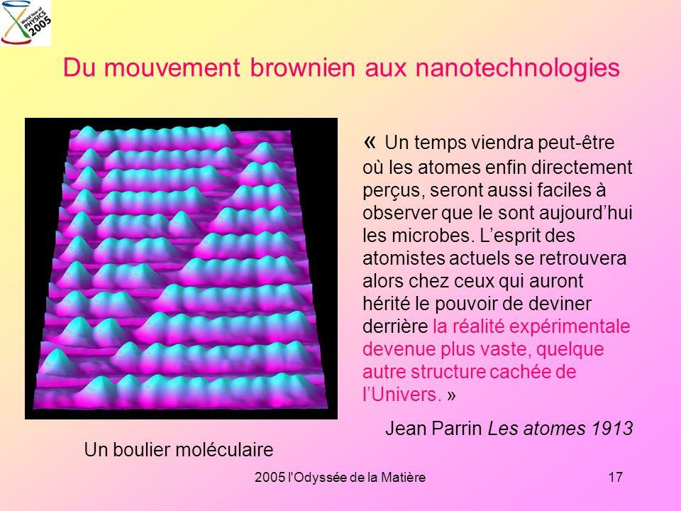 2005 l'Odyssée de la Matière16 Le mouvement brownien et la réalité des atomes