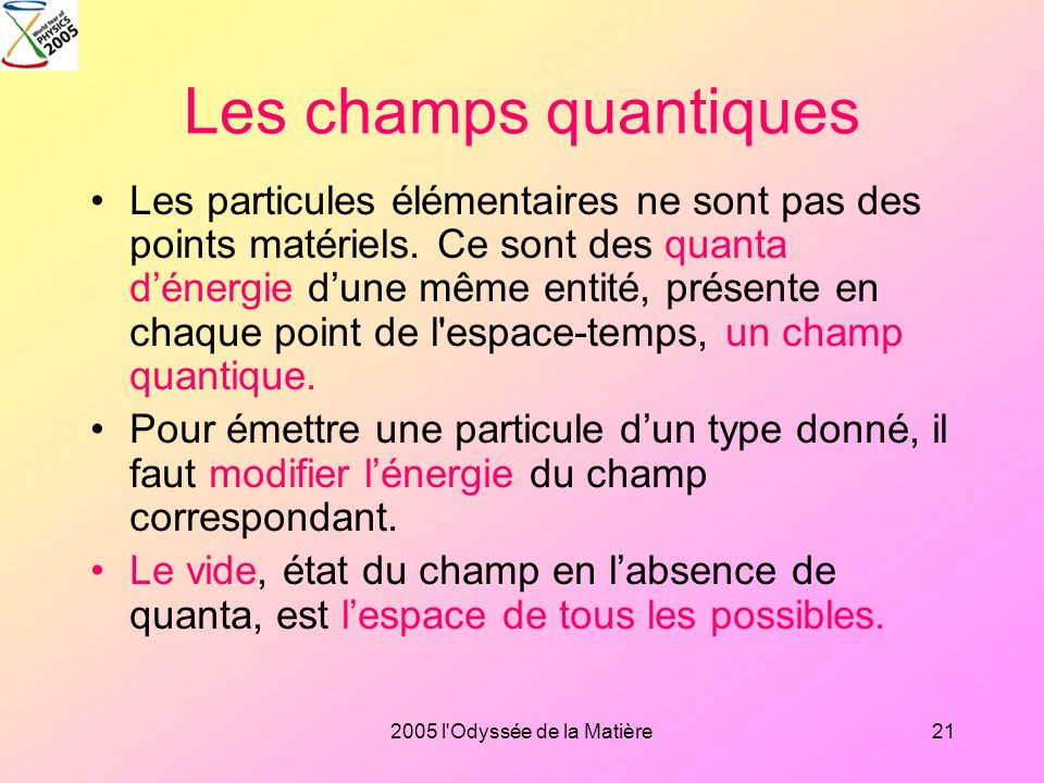 2005 l'Odyssée de la Matière20 La dualité champs/particules Théorie quantique et relativiste des champs notions classiques : particules de matière cha