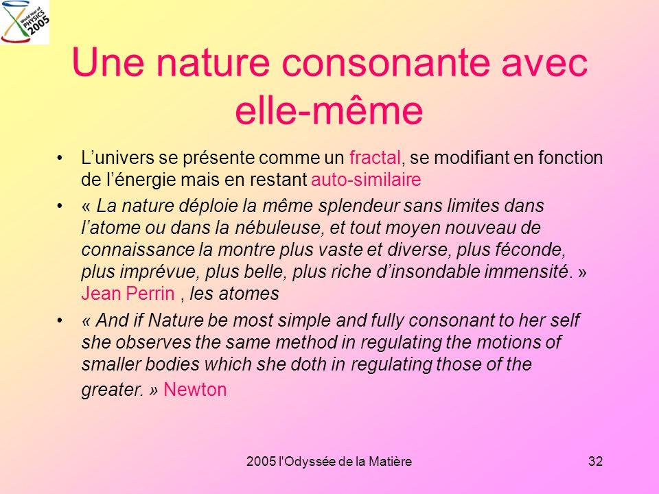 2005 l'Odyssée de la Matière31 L'émergence des masses En relativité restreinte, l'énergie précède logiquement la masse: il y a de l'énergie sans masse