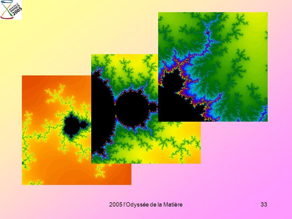 2005 l'Odyssée de la Matière32 Une nature consonante avec elle-même Lunivers se présente comme un fractal, se modifiant en fonction de lénergie mais e