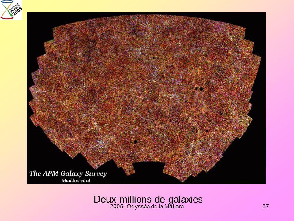 2005 l'Odyssée de la Matière36 Ainsi, l'astronome découvre, saisi de vertige, au-delà des cieux familiers, au-delà de ces gouffres d'ombre que la lumi
