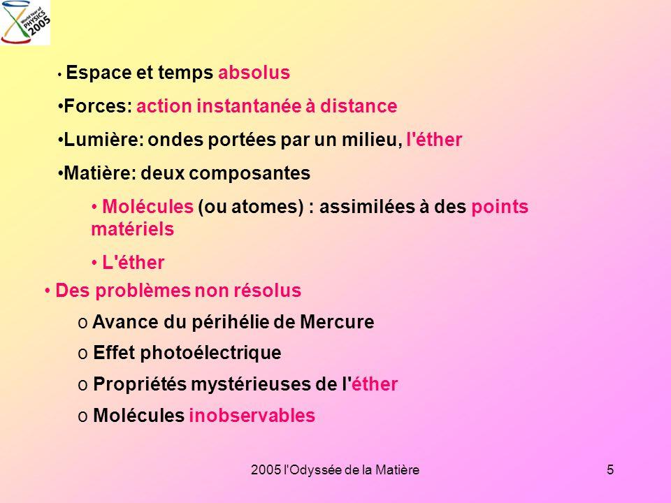 2005 l'Odyssée de la Matière4 La situation de la physique en 1905 État abouti du programme de la mécanique rationnelle o Succès de la théorie de la gr