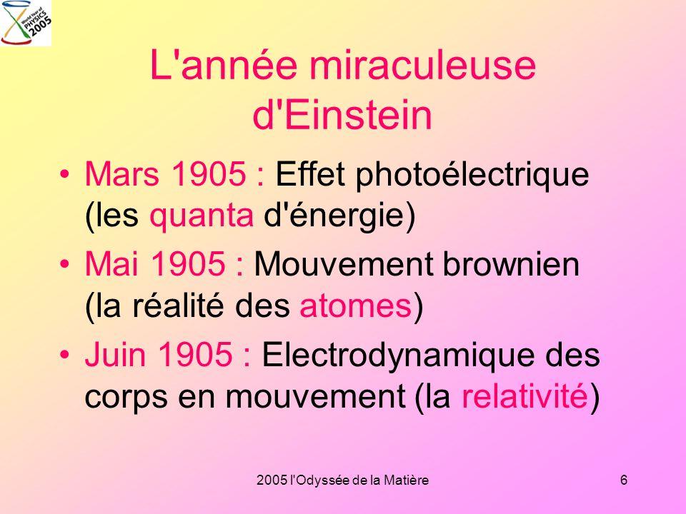 2005 l'Odyssée de la Matière5 Des problèmes non résolus o Avance du périhélie de Mercure o Effet photoélectrique o Propriétés mystérieuses de l'éther