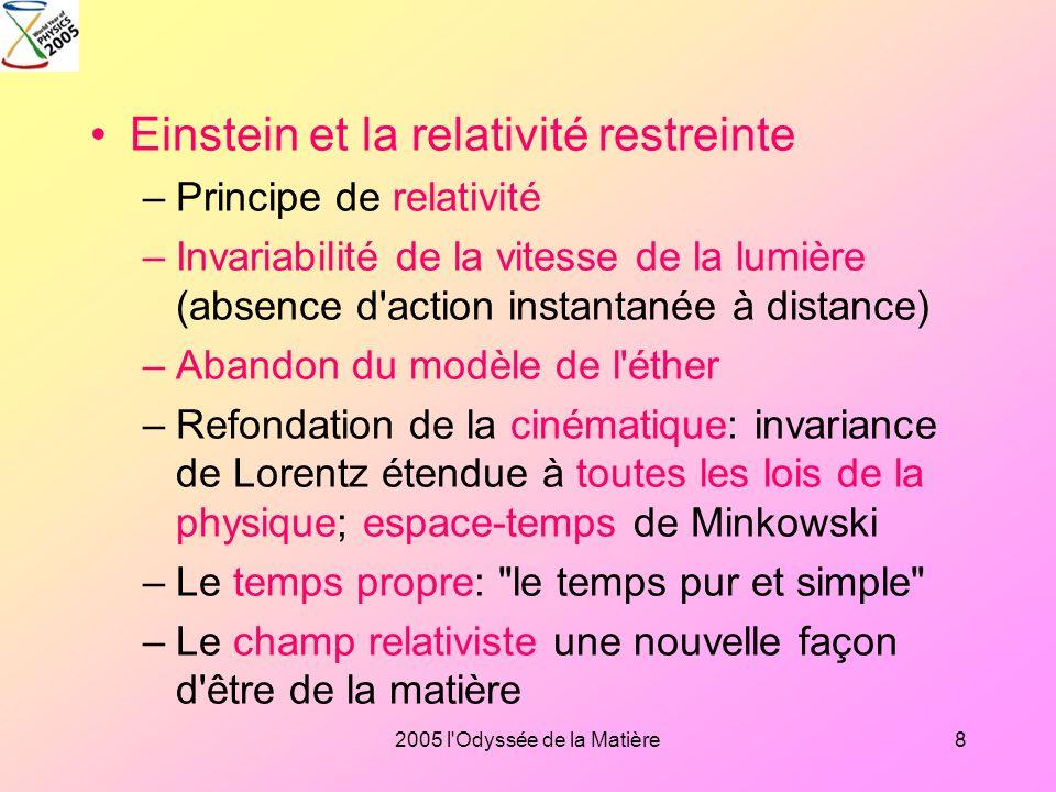 2005 l'Odyssée de la Matière7 De la relativité au Big Bang La relativité selon Poincaré et Lorentz –Principe de relativité –Invariance de Lorentz des