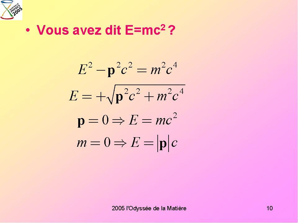 2005 l'Odyssée de la Matière8 Einstein et la relativité restreinte –Principe de relativité –Invariabilité de la vitesse de la lumière (absence d'actio