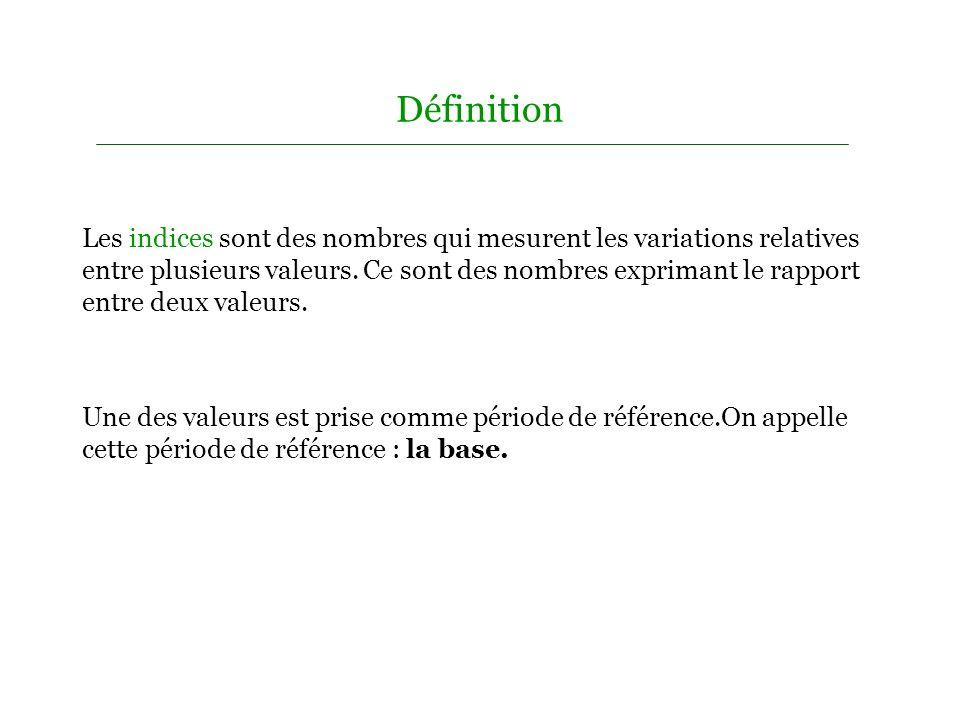 Définition Les indices sont des nombres qui mesurent les variations relatives entre plusieurs valeurs.