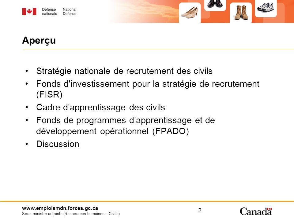 www.emploismdn.forces.gc.ca Sous-ministre adjointe (Ressources humaines - Civils) 2 Aperçu Stratégie nationale de recrutement des civils Fonds d investissement pour la stratégie de recrutement (FISR) Cadre dapprentissage des civils Fonds de programmes dapprentissage et de développement opérationnel (FPADO) Discussion