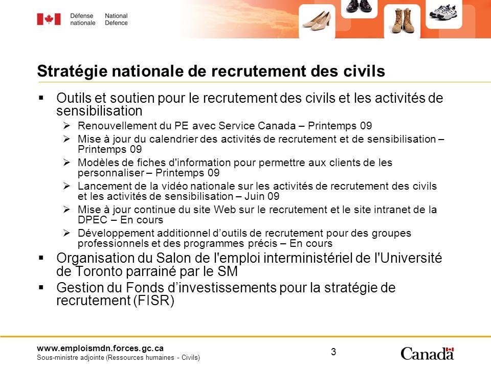 www.emploismdn.forces.gc.ca Sous-ministre adjointe (Ressources humaines - Civils) 3 Stratégie nationale de recrutement des civils Outils et soutien po